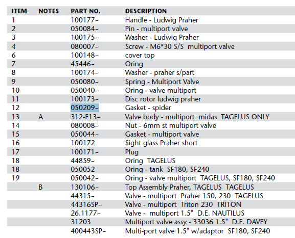 davey-mpv-parts-list.png