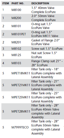 monarch-f18-to-48-parts-list-1.png